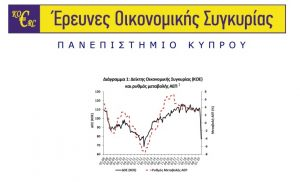 Tον Απρίλιο ο Δείκτης Οικονομικής Συγκυρίας κατέγραψε τη μεγαλύτερη πτώση εξαιτίας του κορωνοϊού