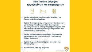 Στα €150 εκ. το κόστος του νέου πακέτου μέτρων στήριξης της οικονομίας, στους 50.000 οι δικαιούχοι (vid)