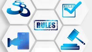 Ενωσιακό Δίκαιο του Ανταγωνισμού: Η διάκριση των εξ αντικειμένου και εκ αποτελέσματος περιοριστικών συμφωνιών, αποφάσεων ενώσεων επιχειρήσεων και εναρμονισμένων πρακτικών