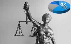 Αποτελέσματα έρευνας για τα μαθήματα του Νομικού Συμβουλίου